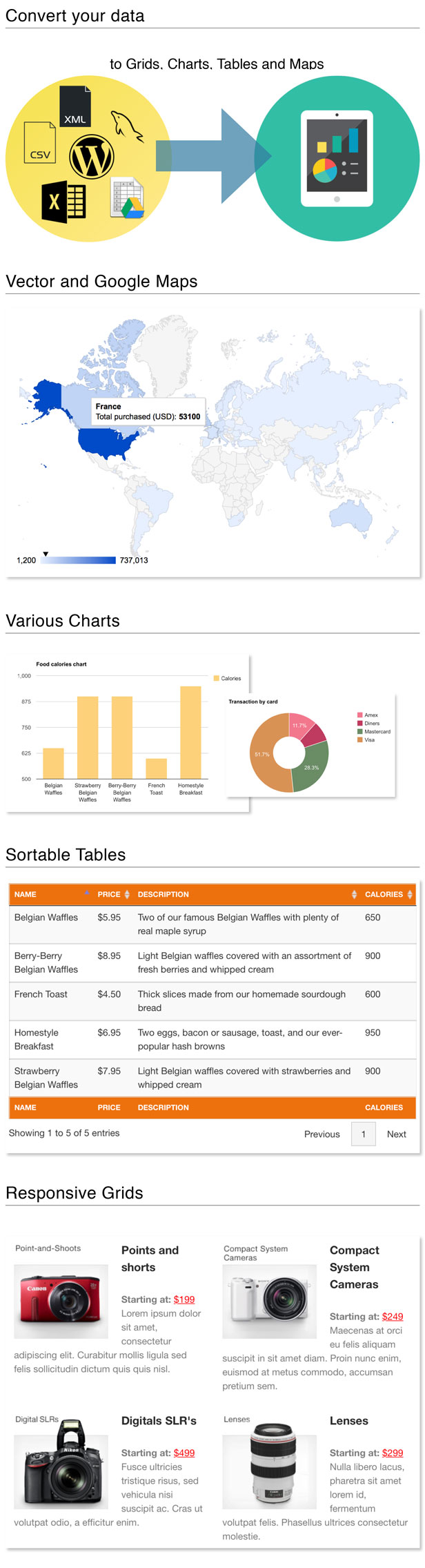 Data Source - charts, tables, maps and data grids - 2